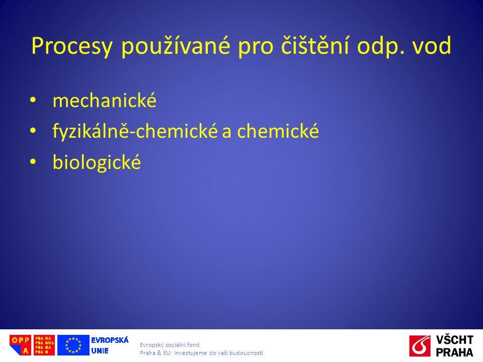 Evropský sociální fond Praha & EU: Investujeme do vaší budoucnosti Procesy používané pro čištění odp.