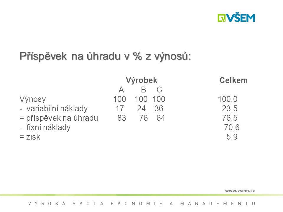 Příspěvek na úhradu v % z výnosů: Příspěvek na úhradu v % z výnosů: Výrobek Celkem A B C Výnosy 100 100 100100,0 - variabilní náklady 17 24 36 23,5 = příspěvek na úhradu 83 76 64 76,5 - fixní náklady 70,6 = zisk 5,9