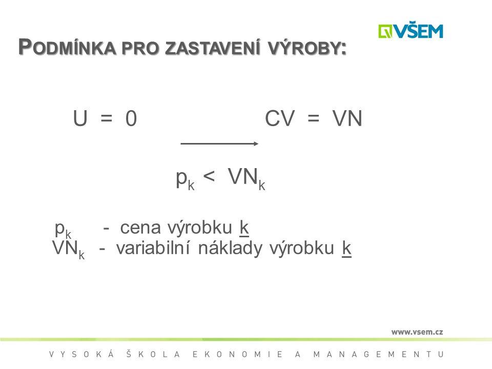 P ODMÍNKA PRO ZASTAVENÍ VÝROBY : U = 0 CV = VN p k < VN k p k - cena výrobku k VN k - variabilní náklady výrobku k