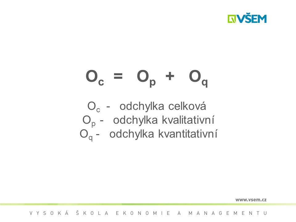 O c = O p + O q O c - odchylka celková O p - odchylka kvalitativní O q - odchylka kvantitativní