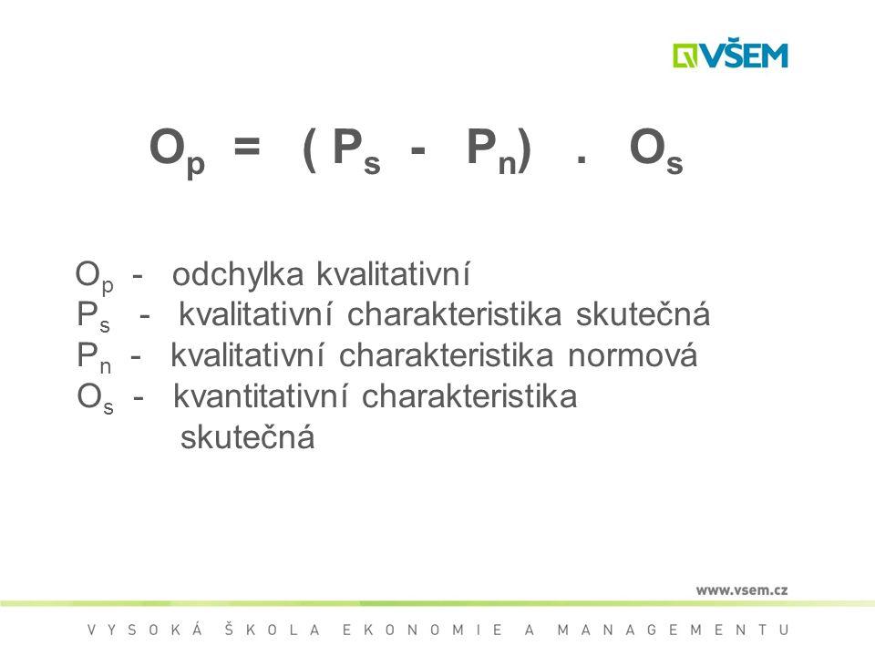 O p = ( P s - P n ).
