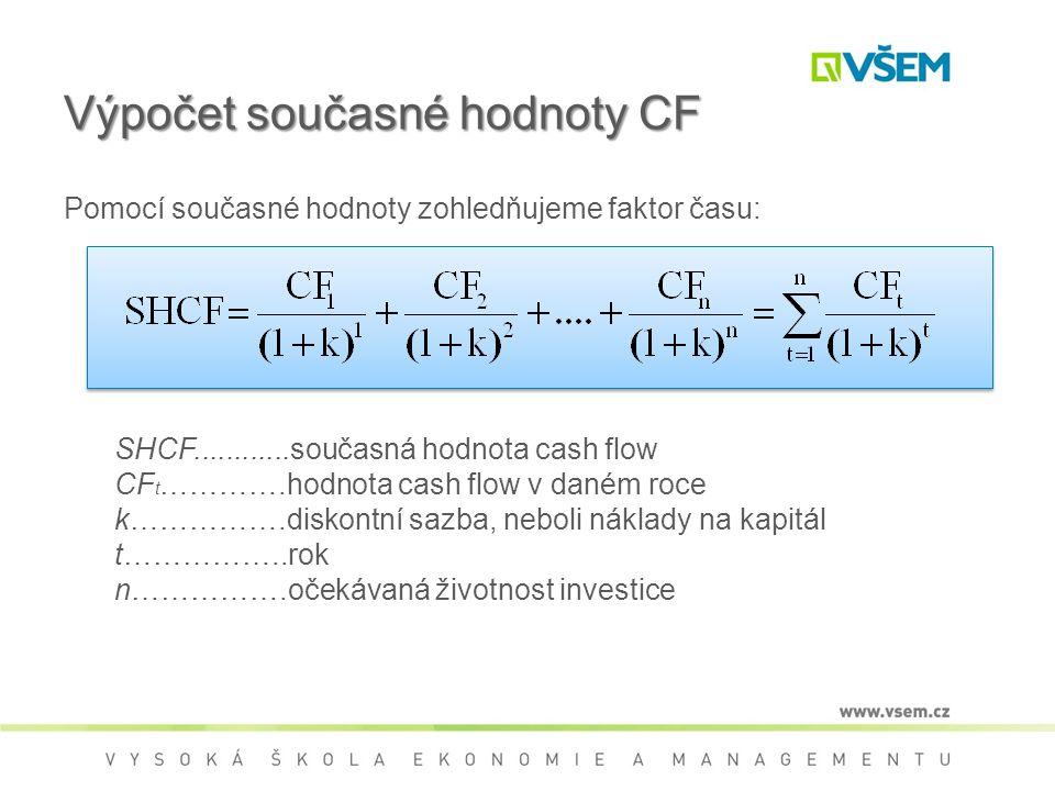 Výpočet současné hodnoty CF Pomocí současné hodnoty zohledňujeme faktor času: SHCF............současná hodnota cash flow CF t ………….hodnota cash flow v daném roce k…………….diskontní sazba, neboli náklady na kapitál t……………..rok n…………….očekávaná životnost investice