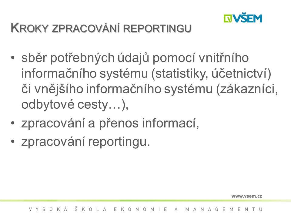 K ROKY ZPRACOVÁNÍ REPORTINGU sběr potřebných údajů pomocí vnitřního informačního systému (statistiky, účetnictví) či vnějšího informačního systému (zákazníci, odbytové cesty…), zpracování a přenos informací, zpracování reportingu.