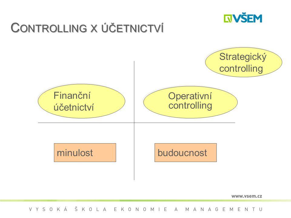 C ONTROLLING X ÚČETNICTVÍ Finanční účetnictví Operativní controlling minulostbudoucnost Strategický controlling