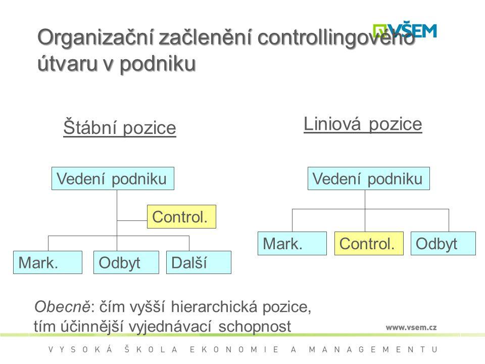 Organizační začlenění controllingového útvaru v podniku Liniová pozice Vedení podniku Mark.Control.