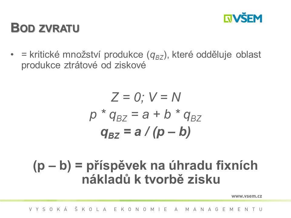 B OD ZVRATU = kritické množství produkce (q BZ ), které odděluje oblast produkce ztrátové od ziskové Z = 0; V = N p * q BZ = a + b * q BZ q BZ = a / (p – b) (p – b) = příspěvek na úhradu fixních nákladů k tvorbě zisku