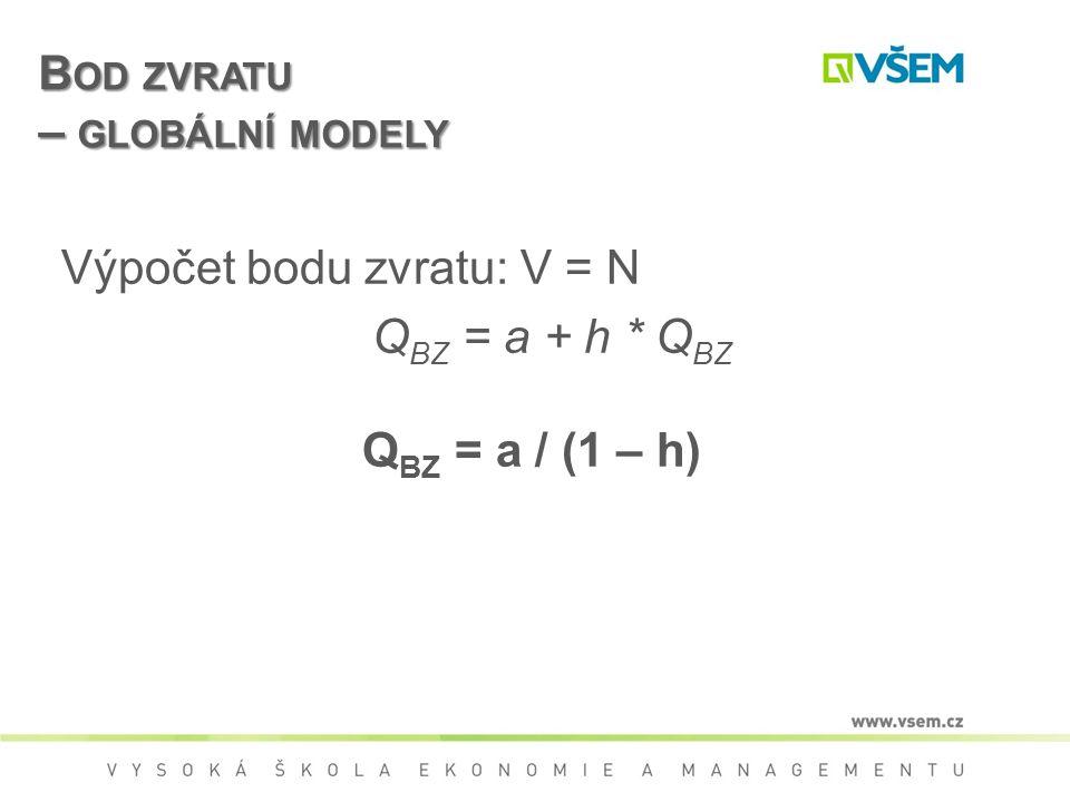 B OD ZVRATU – GLOBÁLNÍ MODELY Výpočet bodu zvratu: V = N Q BZ = a + h * Q BZ Q BZ = a / (1 – h)