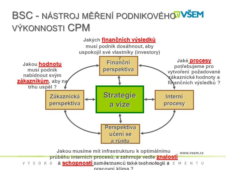 BSC - NÁSTROJ MĚŘENÍ PODNIKOVÉHO VÝKONNOSTI CPM Strategie a vize Finančníperspektiva finančních výsledků Jakých finančních výsledků musí podnik dosáhnout, aby uspokojil své vlastníky (investory) .