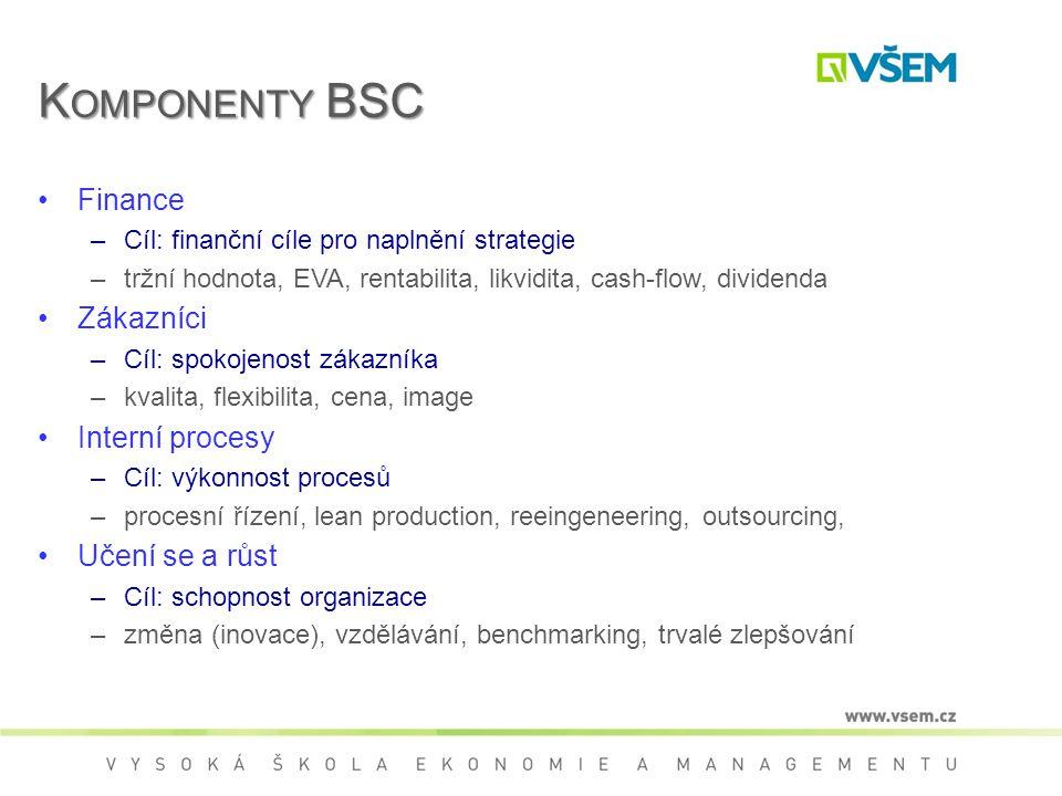 K OMPONENTY BSC Finance –Cíl: finanční cíle pro naplnění strategie –tržní hodnota, EVA, rentabilita, likvidita, cash-flow, dividenda Zákazníci –Cíl: spokojenost zákazníka –kvalita, flexibilita, cena, image Interní procesy –Cíl: výkonnost procesů –procesní řízení, lean production, reeingeneering, outsourcing, Učení se a růst –Cíl: schopnost organizace –změna (inovace), vzdělávání, benchmarking, trvalé zlepšování