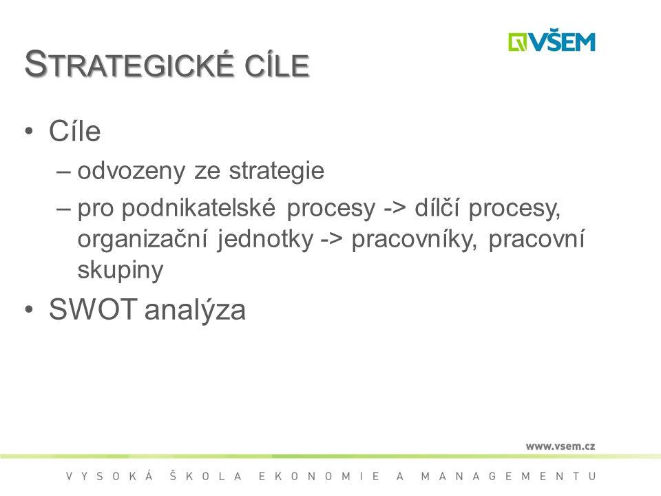 S TRATEGICKÉ CÍLE Cíle –odvozeny ze strategie –pro podnikatelské procesy -> dílčí procesy, organizační jednotky -> pracovníky, pracovní skupiny SWOT analýza
