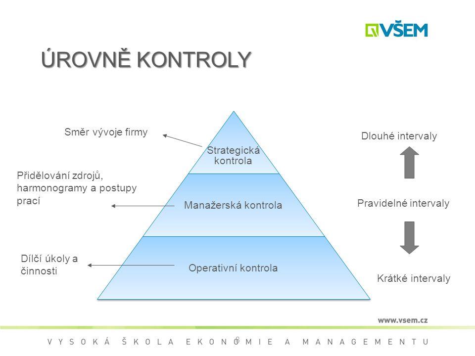 8 ÚROVNĚ KONTROLY Strategická kontrola Strategická kontrola Manažerská kontrola Operativní kontrola Dlouhé intervaly Pravidelné intervaly Krátké intervaly Směr vývoje firmy Dílčí úkoly a činnosti Přidělování zdrojů, harmonogramy a postupy prací