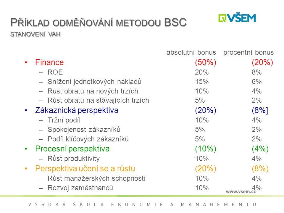 P ŘÍKLAD ODMĚŇOVÁNÍ METODOU BSC STANOVENÍ VAH absolutní bonusprocentní bonus Finance(50%)(20%) –ROE20%8% –Snížení jednotkových nákladů15%6% –Růst obratu na nových trzích10%4% –Růst obratu na stávajících trzích5%2% Zákaznická perspektiva(20%)(8%] –Tržní podíl10%4% –Spokojenost zákazníků 5%2% –Podíl klíčových zákazníků5%2% Procesní perspektiva(10%)(4%) –Růst produktivity10%4% Perspektiva učení se a růstu(20%)(8%) –Růst manažerských schopností10%4% –Rozvoj zaměstnanců10%4%