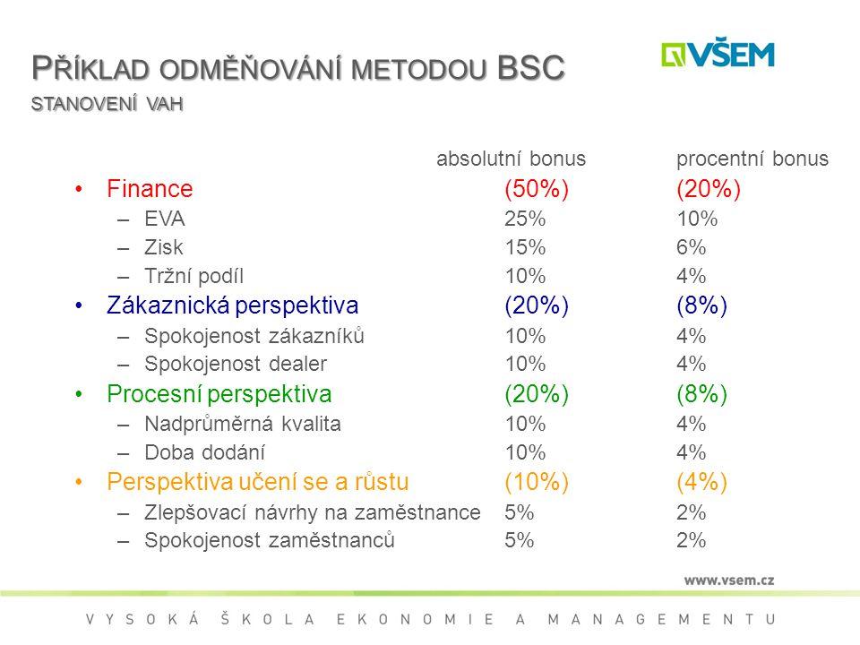 P ŘÍKLAD ODMĚŇOVÁNÍ METODOU BSC STANOVENÍ VAH absolutní bonusprocentní bonus Finance(50%)(20%) –EVA25%10% –Zisk15%6% –Tržní podíl10%4% Zákaznická perspektiva(20%)(8%) –Spokojenost zákazníků 10%4% –Spokojenost dealer10%4% Procesní perspektiva(20%)(8%) –Nadprůměrná kvalita10%4% –Doba dodání10%4% Perspektiva učení se a růstu(10%)(4%) –Zlepšovací návrhy na zaměstnance5%2% –Spokojenost zaměstnanců5%2%