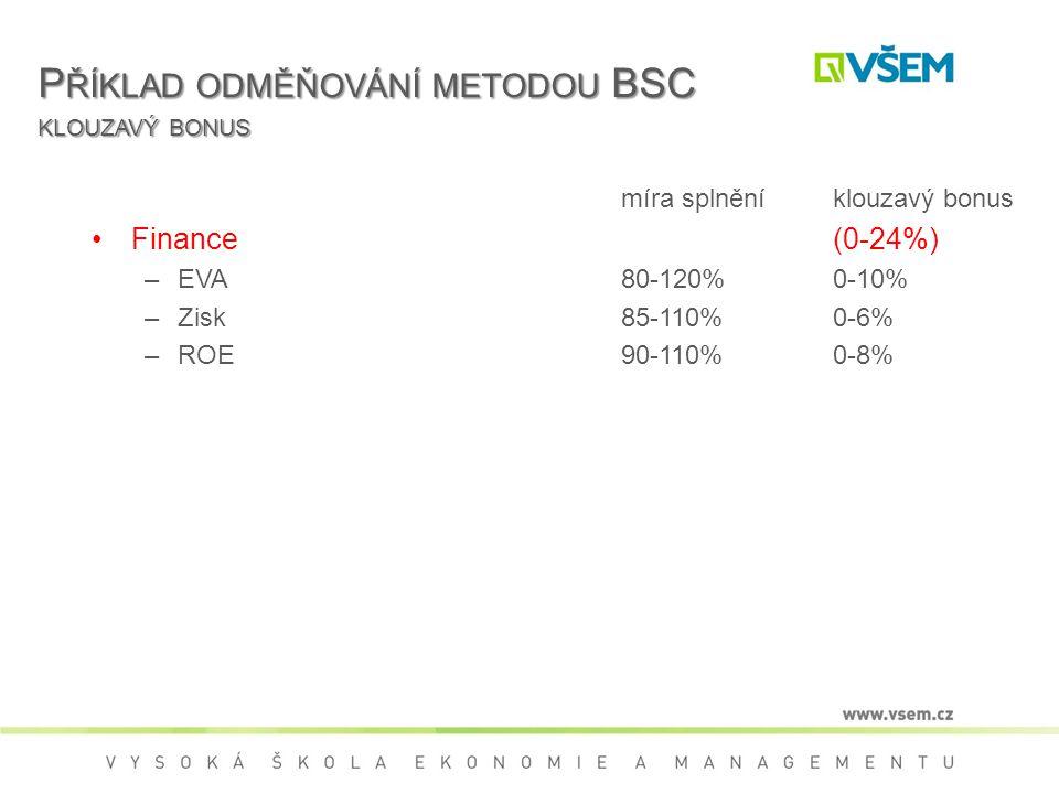 P ŘÍKLAD ODMĚŇOVÁNÍ METODOU BSC KLOUZAVÝ BONUS míra splněníklouzavý bonus Finance(0-24%) –EVA80-120%0-10% –Zisk85-110% 0-6% –ROE90-110% 0-8%