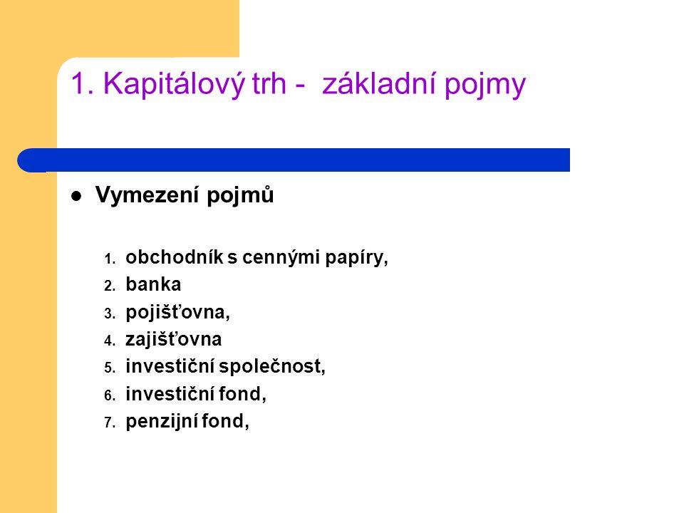 1. Kapitálový trh - základní pojmy Vymezení pojmů 1. obchodník s cennými papíry, 2. banka 3. pojišťovna, 4. zajišťovna 5. investiční společnost, 6. in
