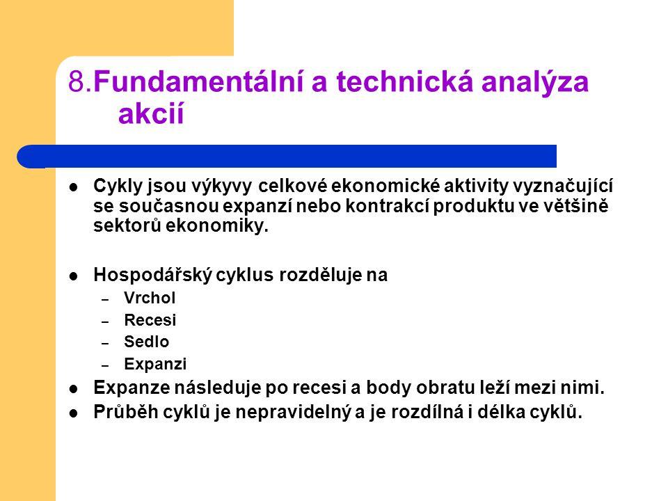 8.Fundamentální a technická analýza akcií Cykly jsou výkyvy celkové ekonomické aktivity vyznačující se současnou expanzí nebo kontrakcí produktu ve vě
