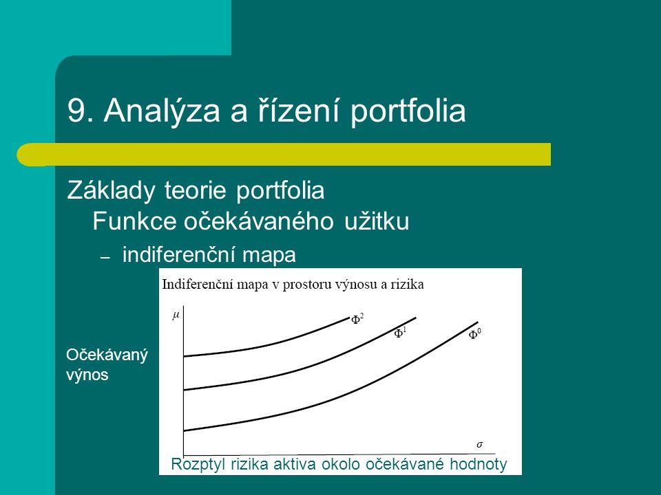 9. Analýza a řízení portfolia Základy teorie portfolia Funkce očekávaného užitku – indiferenční mapa Očekávaný výnos Rozptyl rizika aktiva okolo očeká