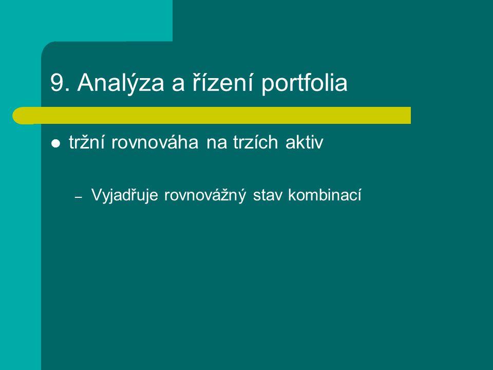 9. Analýza a řízení portfolia tržní rovnováha na trzích aktiv – Vyjadřuje rovnovážný stav kombinací