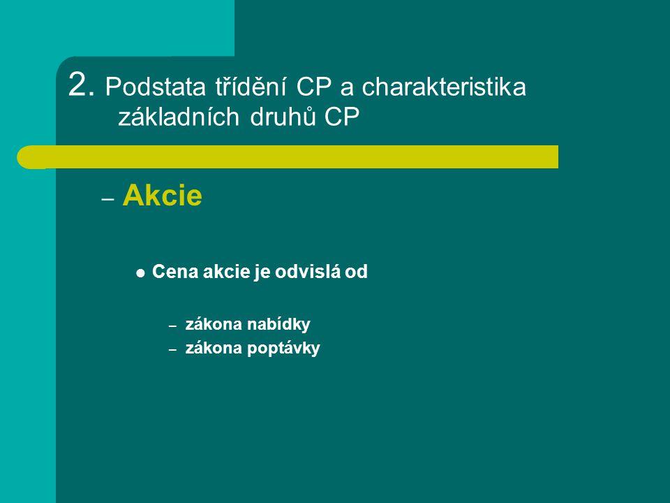 2. Podstata třídění CP a charakteristika základních druhů CP – Akcie Cena akcie je odvislá od – zákona nabídky – zákona poptávky