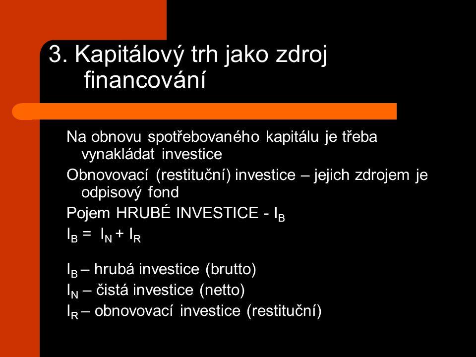 3. Kapitálový trh jako zdroj financování Na obnovu spotřebovaného kapitálu je třeba vynakládat investice Obnovovací (restituční) investice – jejich zd