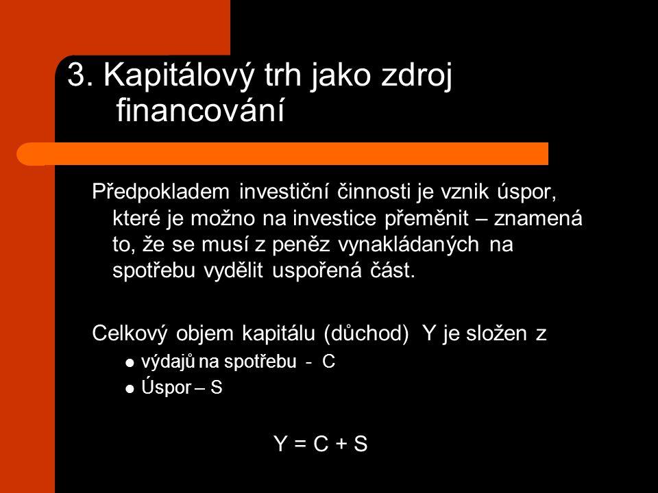 3. Kapitálový trh jako zdroj financování Předpokladem investiční činnosti je vznik úspor, které je možno na investice přeměnit – znamená to, že se mus