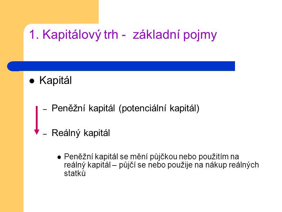 1. Kapitálový trh - základní pojmy Kapitál – Peněžní kapitál (potenciální kapitál) – Reálný kapitál Peněžní kapitál se mění půjčkou nebo použitím na r