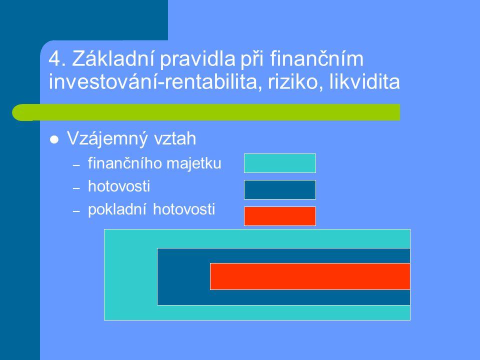 4. Základní pravidla při finančním investování-rentabilita, riziko, likvidita Vzájemný vztah – finančního majetku – hotovosti – pokladní hotovosti