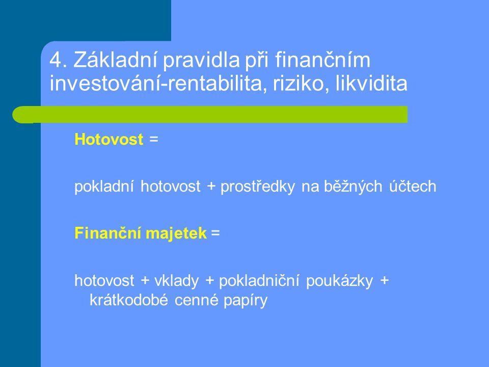 4. Základní pravidla při finančním investování-rentabilita, riziko, likvidita Hotovost = pokladní hotovost + prostředky na běžných účtech Finanční maj