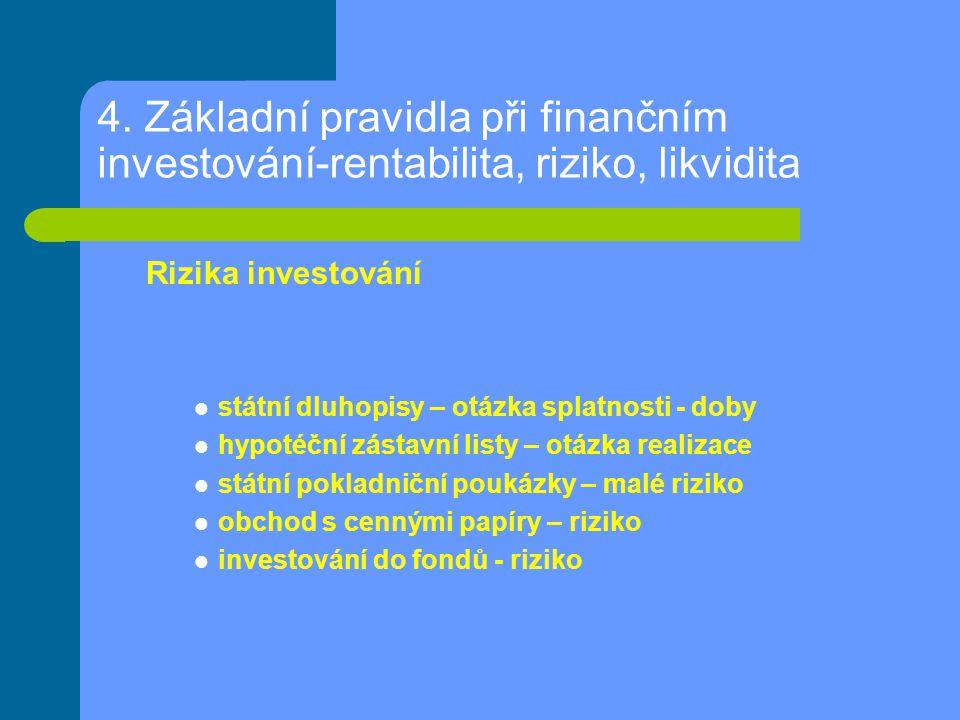 4. Základní pravidla při finančním investování-rentabilita, riziko, likvidita Rizika investování státní dluhopisy – otázka splatnosti - doby hypotéční