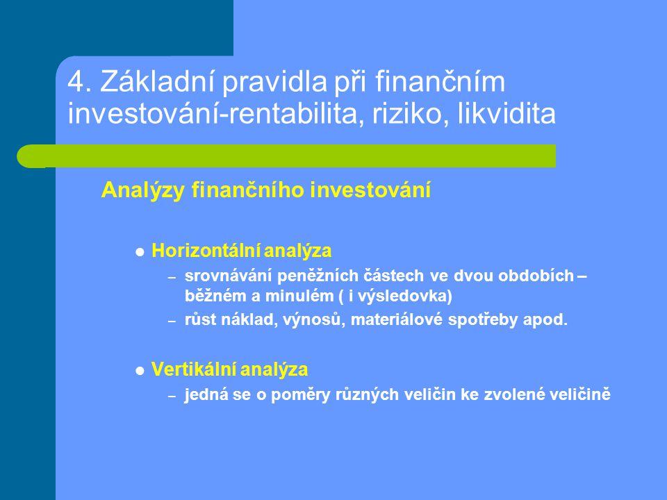 4. Základní pravidla při finančním investování-rentabilita, riziko, likvidita Analýzy finančního investování Horizontální analýza – srovnávání peněžní