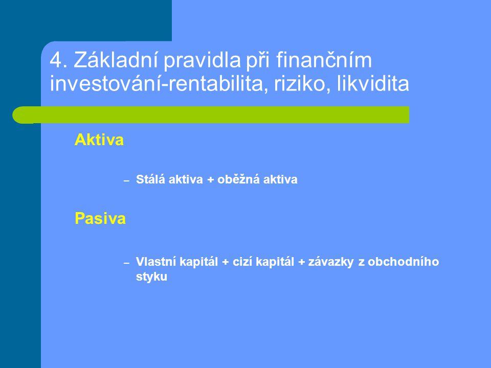 4. Základní pravidla při finančním investování-rentabilita, riziko, likvidita Aktiva – Stálá aktiva + oběžná aktiva Pasiva – Vlastní kapitál + cizí ka