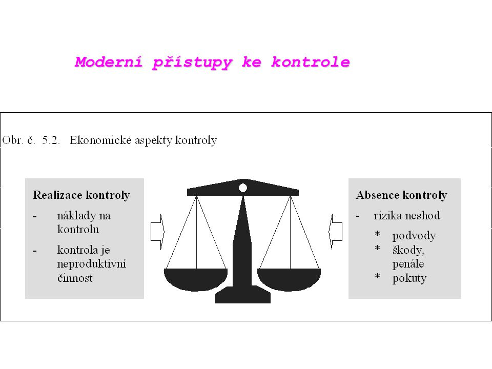 Moderní přístupy ke kontrole