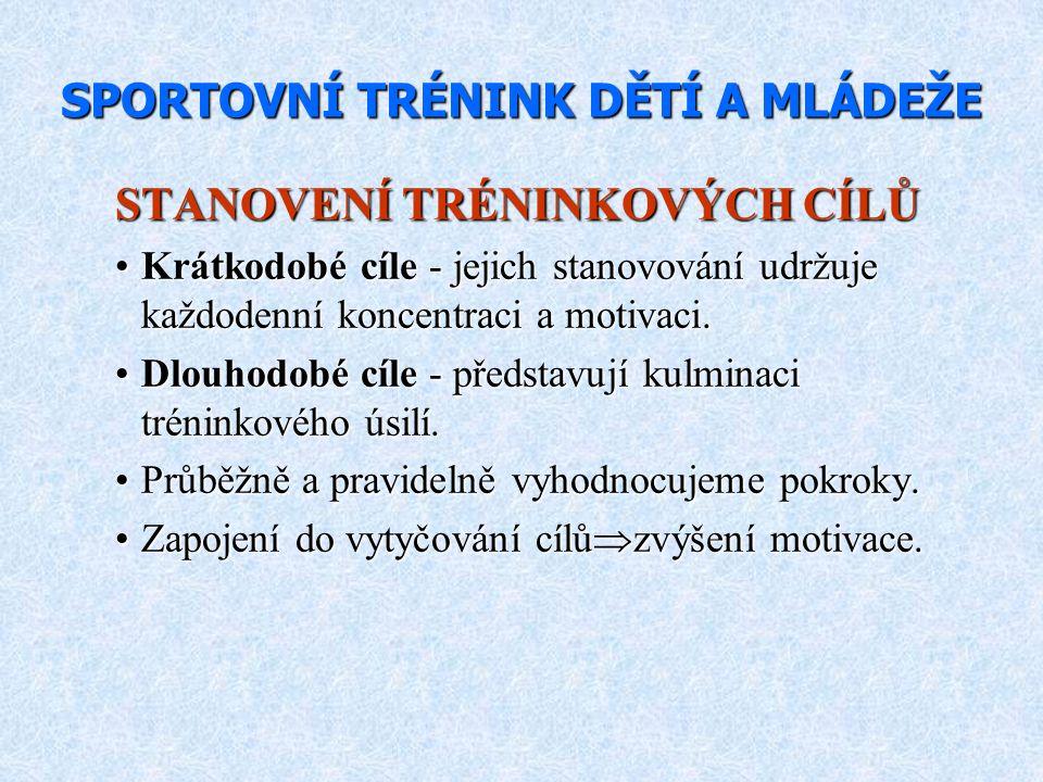 SPORTOVNÍ TRÉNINK DĚTÍ A MLÁDEŽE STANOVENÍ TR.