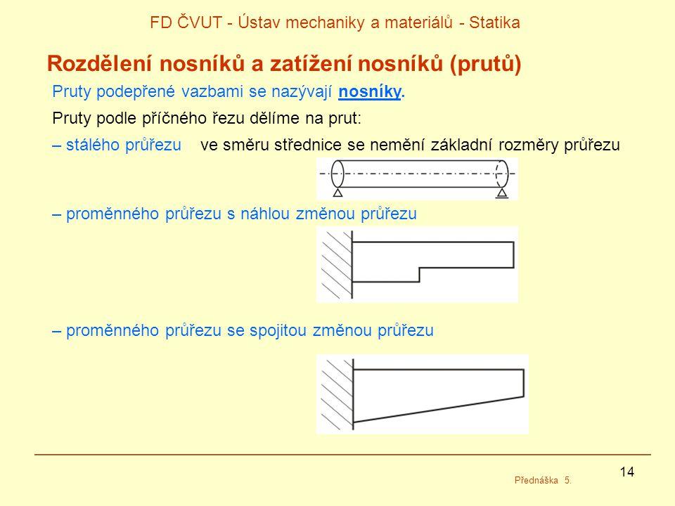 14 FD ČVUT - Ústav mechaniky a materiálů - Statika Přednáška 5. Rozdělení nosníků a zatížení nosníků (prutů) Pruty podepřené vazbami se nazývají nosní