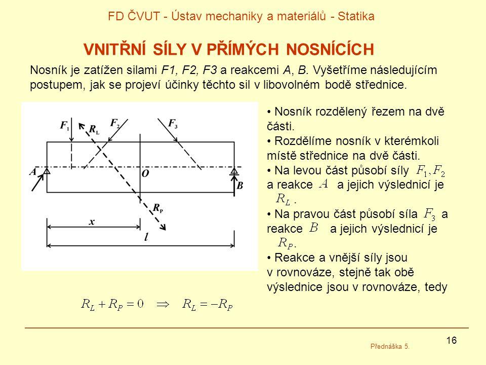 16 FD ČVUT - Ústav mechaniky a materiálů - Statika Přednáška 5. VNITŘNÍ SÍLY V PŘÍMÝCH NOSNÍCÍCH Nosník je zatížen silami F1, F2, F3 a reakcemi A, B.