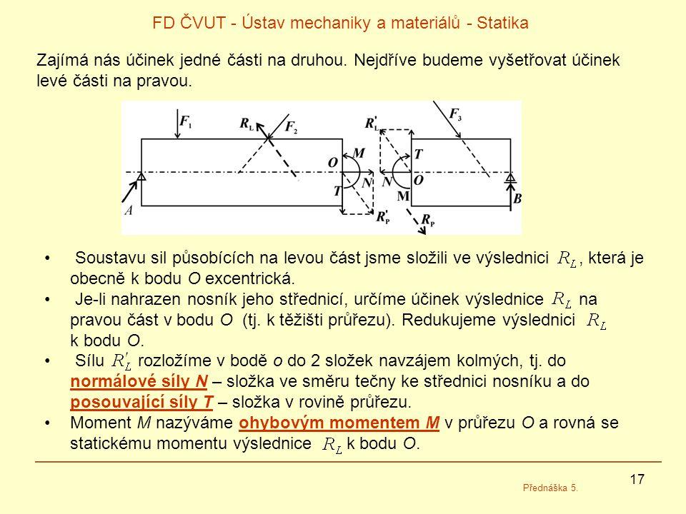 17 FD ČVUT - Ústav mechaniky a materiálů - Statika Přednáška 5. Zajímá nás účinek jedné části na druhou. Nejdříve budeme vyšetřovat účinek levé části