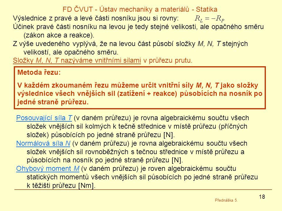 18 FD ČVUT - Ústav mechaniky a materiálů - Statika Přednáška 5. Výslednice z pravé a levé části nosníku jsou si rovny: Účinek pravé části nosníku na l