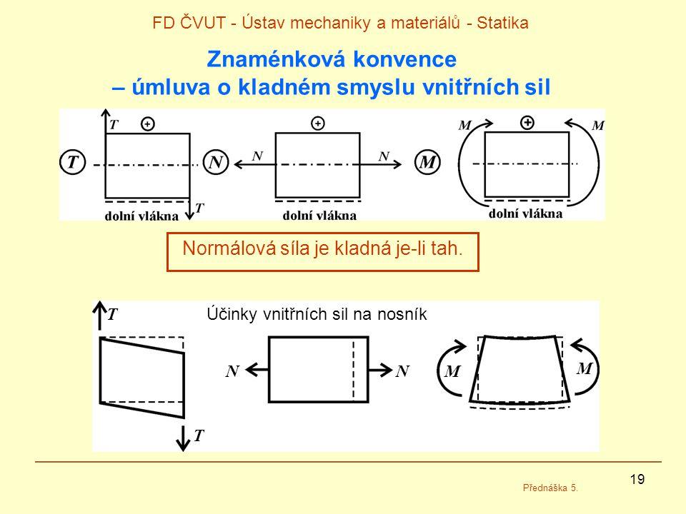 19 FD ČVUT - Ústav mechaniky a materiálů - Statika Přednáška 5. Normálová síla je kladná je-li tah. Znaménková konvence – úmluva o kladném smyslu vnit
