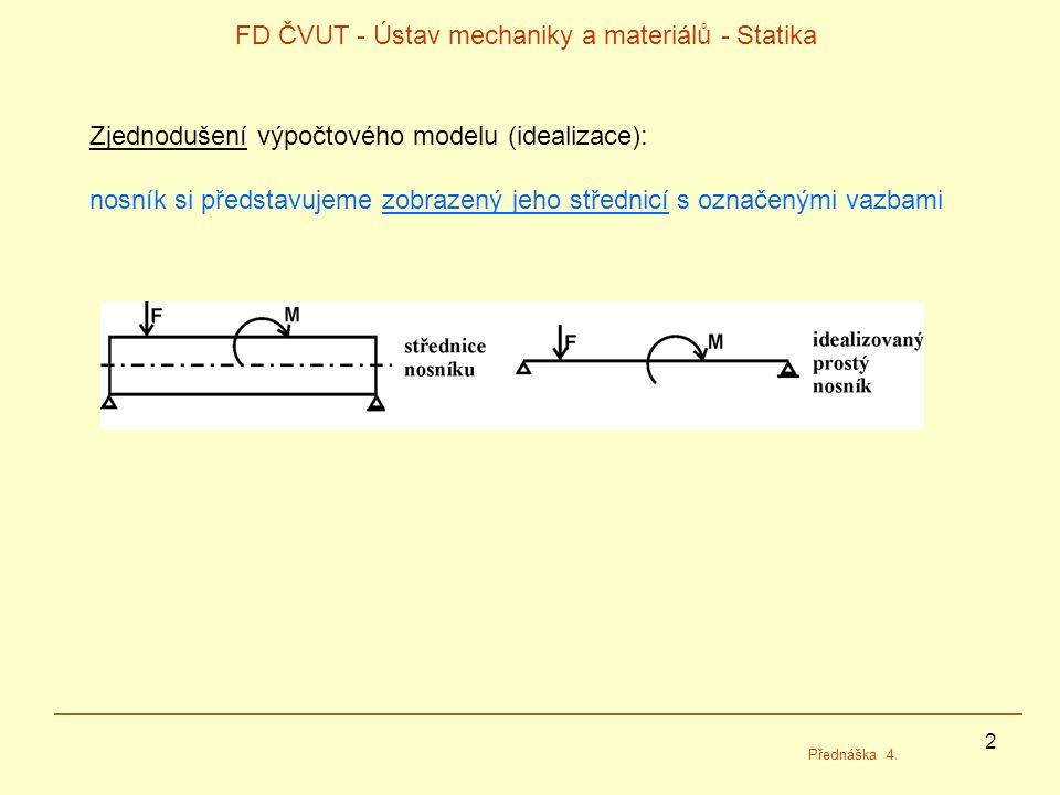 2 FD ČVUT - Ústav mechaniky a materiálů - Statika Přednáška 4. Zjednodušení výpočtového modelu (idealizace): nosník si představujeme zobrazený jeho st
