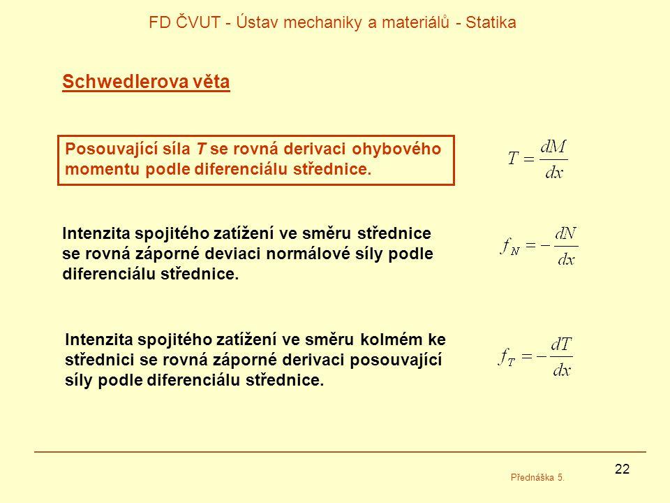 22 FD ČVUT - Ústav mechaniky a materiálů - Statika Přednáška 5. Posouvající síla T se rovná derivaci ohybového momentu podle diferenciálu střednice. I