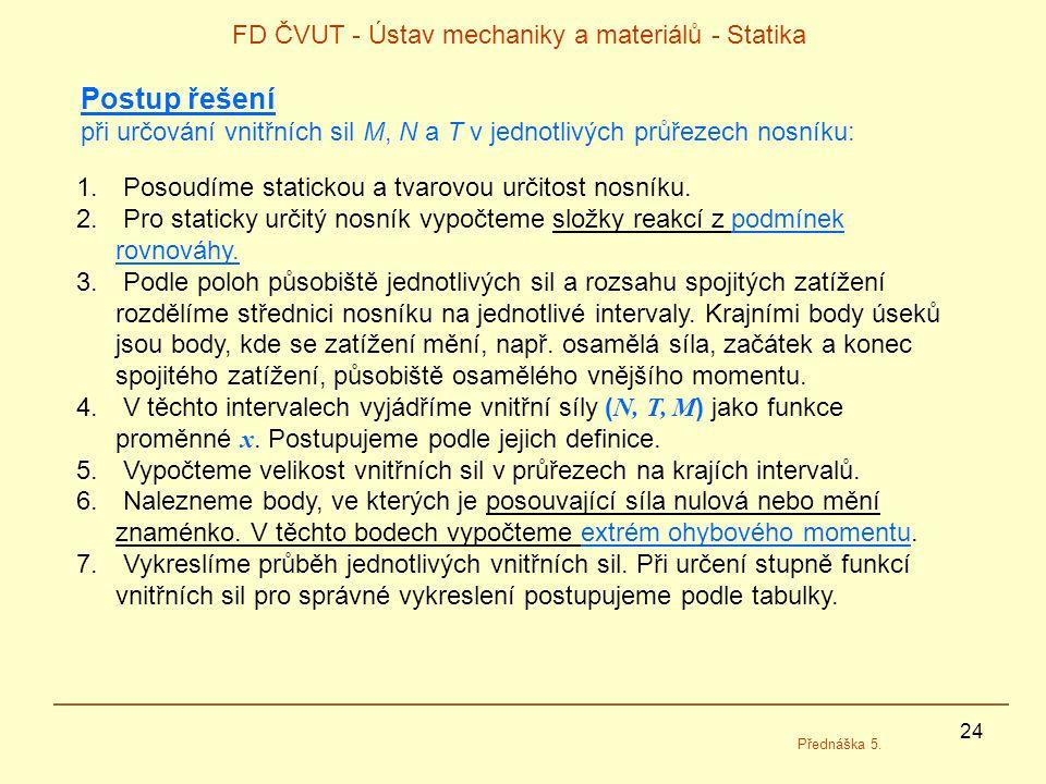 24 FD ČVUT - Ústav mechaniky a materiálů - Statika Přednáška 5. Postup řešení při určování vnitřních sil M, N a T v jednotlivých průřezech nosníku: 1.