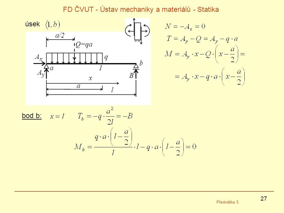 27 FD ČVUT - Ústav mechaniky a materiálů - Statika Přednáška 5. úsek l a x a/2 Q=qa AxAx AyAy B q a b 1 bod b:
