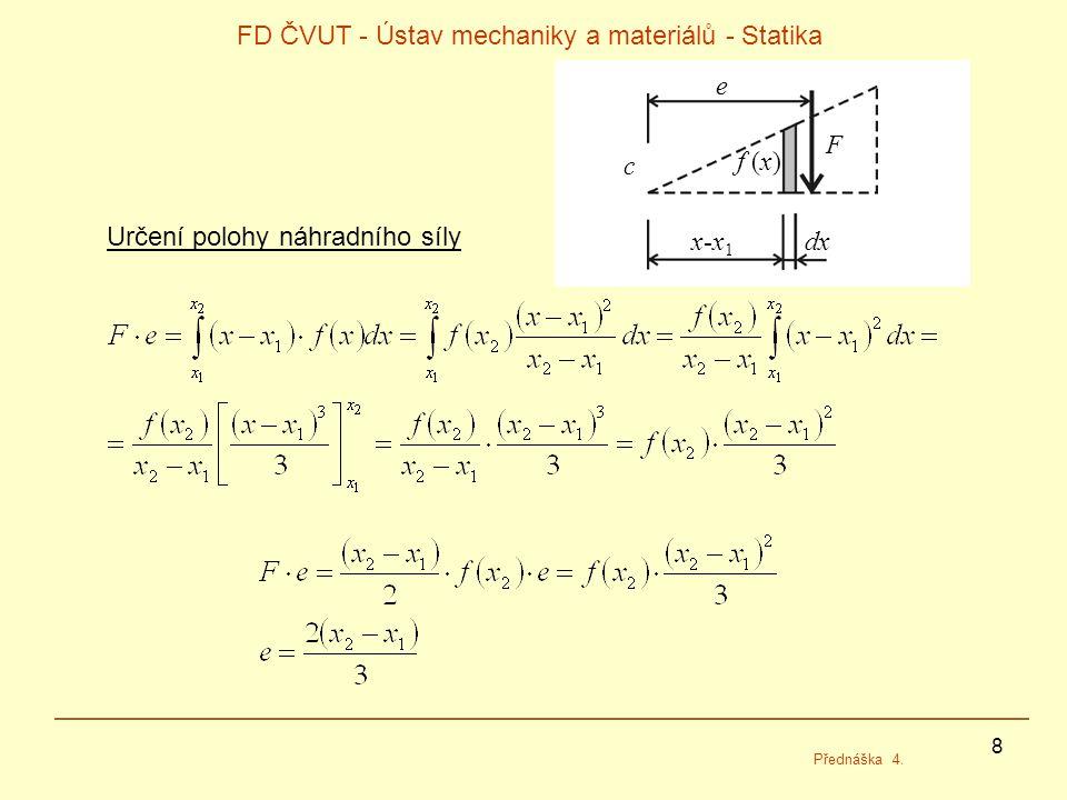 8 FD ČVUT - Ústav mechaniky a materiálů - Statika Přednáška 4. Určení polohy náhradního síly f (x) dxx-x 1 c e F