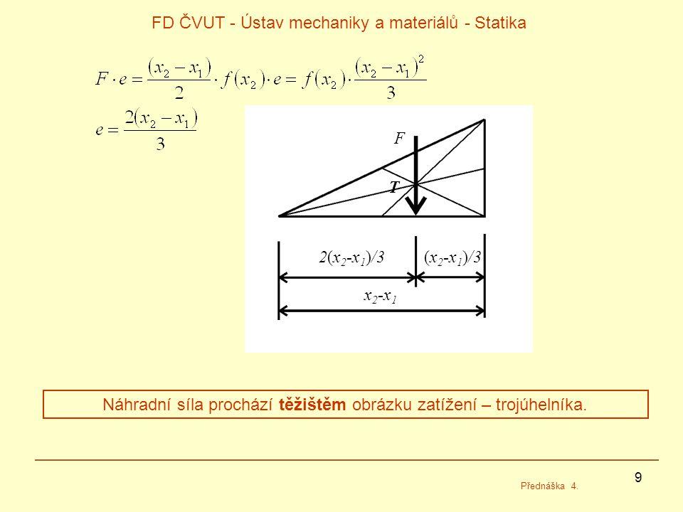 9 FD ČVUT - Ústav mechaniky a materiálů - Statika Přednáška 4. F x 2 -x 1 2(x 2 -x 1 )/3(x 2 -x 1 )/3 T Náhradní síla prochází těžištěm obrázku zatíže