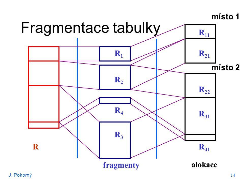 J. Pokorný 14 Fragmentace tabulky R R1R1 R2R2 R3R3 R4R4 R 11 R 21 R 31 R 22 R 41 fragmenty alokace místo 1 místo 2