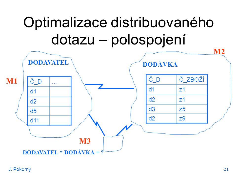 J. Pokorný 21 Optimalizace distribuovaného dotazu – polospojení Č_D... d1 d2 d5 d11 M1 DODAVATEL Č_DČ_ZBOŽÍ d1z1 d2z1 d3z5 d2z9 DODÁVKA M2 M3 DODAVATE
