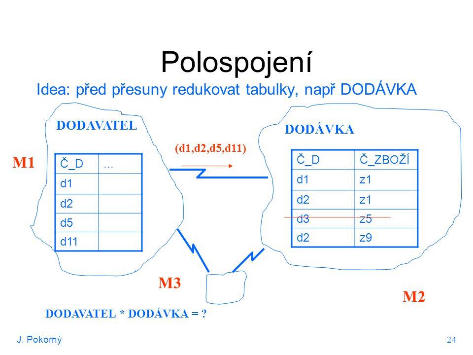 J.Pokorný 24 Polospojení Idea: před přesuny redukovat tabulky, např DODÁVKA Č_D...