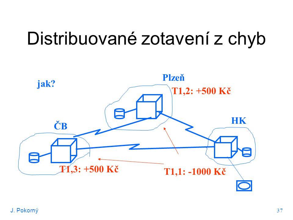 J. Pokorný 37 Distribuované zotavení z chyb HK Plzeň ČB HK T1,1: -1000 Kč T1,2: +500 Kč T1,3: +500 Kč jak?