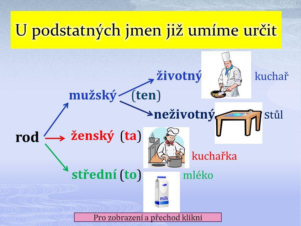 životný kuchař mužský (ten) neživotný s tůl ženský (ta) kuchařka střední (to) mléko rod Pro zobrazení a přechod klikni
