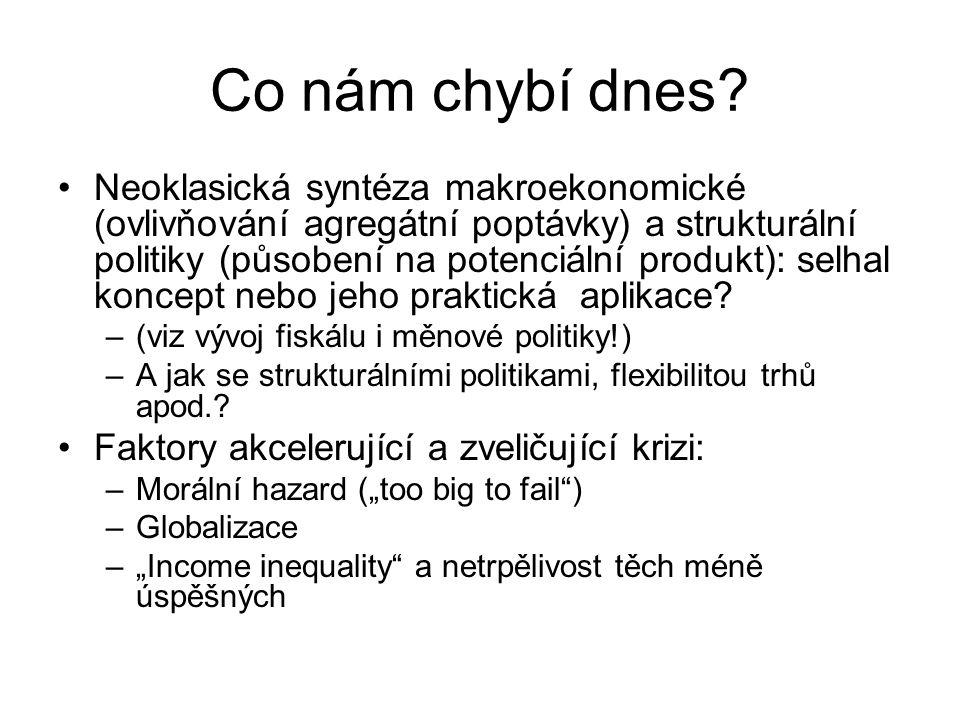 Co nám chybí dnes? Neoklasická syntéza makroekonomické (ovlivňování agregátní poptávky) a strukturální politiky (působení na potenciální produkt): sel
